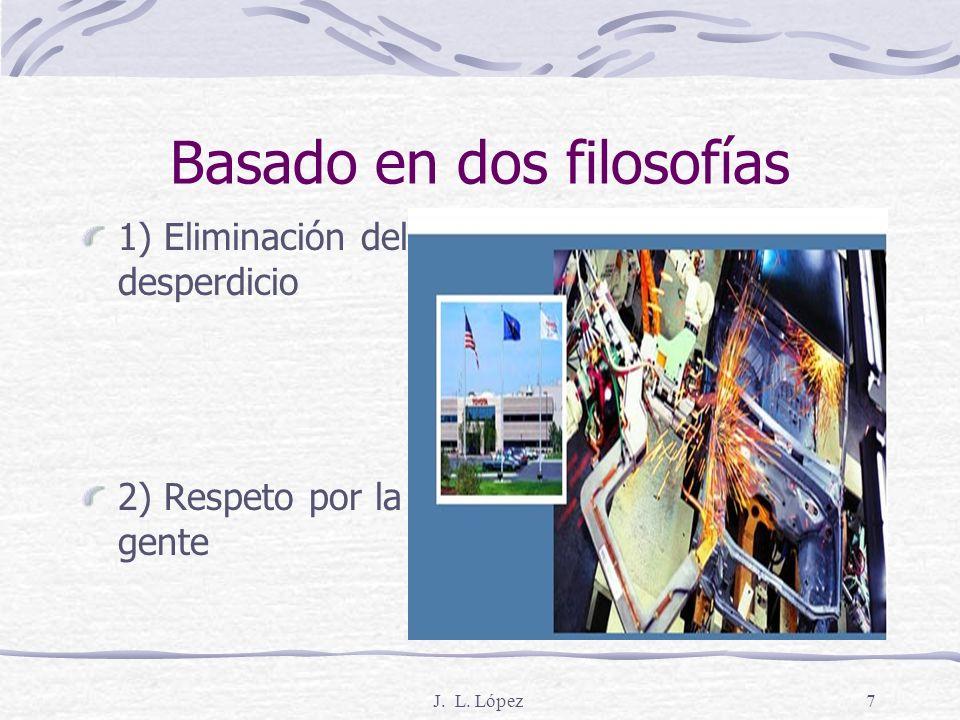 J.L. López37 Como lograr una producción JIT 8.