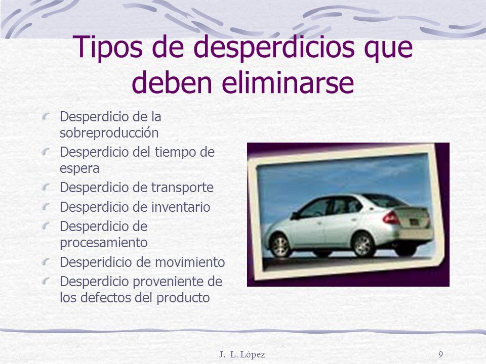 J. L. López8 El desperdicio Definido por Fujio Cho de TOYOTA Todo lo que sobrepasa la cantidad mínima de equipo, materiales, piezas y trabajadores (ti
