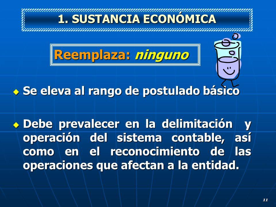11 Se eleva al rango de postulado básico Se eleva al rango de postulado básico Debe prevalecer en la delimitación y operación del sistema contable, as