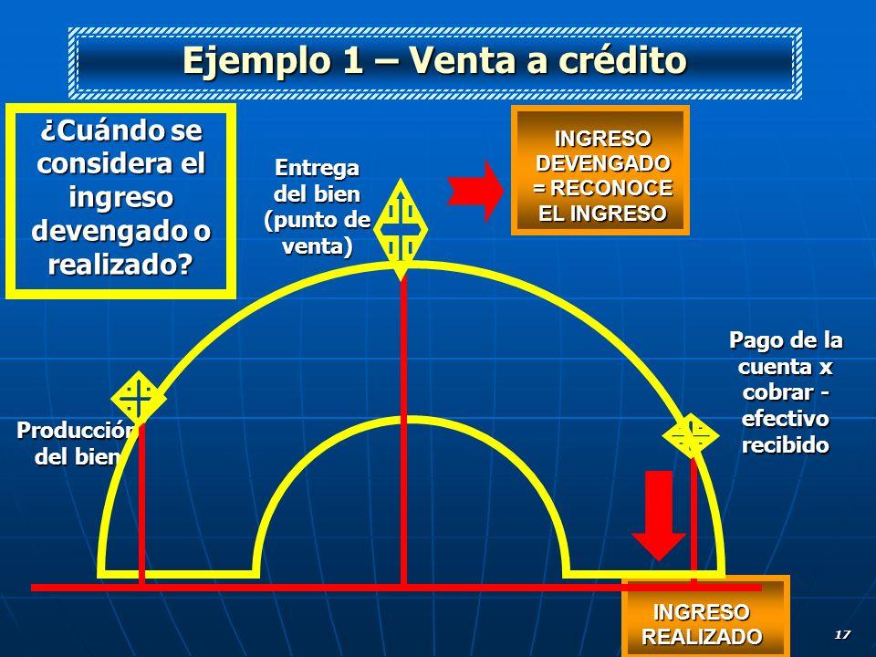 17 Ejemplo 1 – Venta a crédito Producción del bien Entrega del bien (punto de venta) Pago de la cuenta x cobrar - efectivo recibido INGRESO DEVENGADO