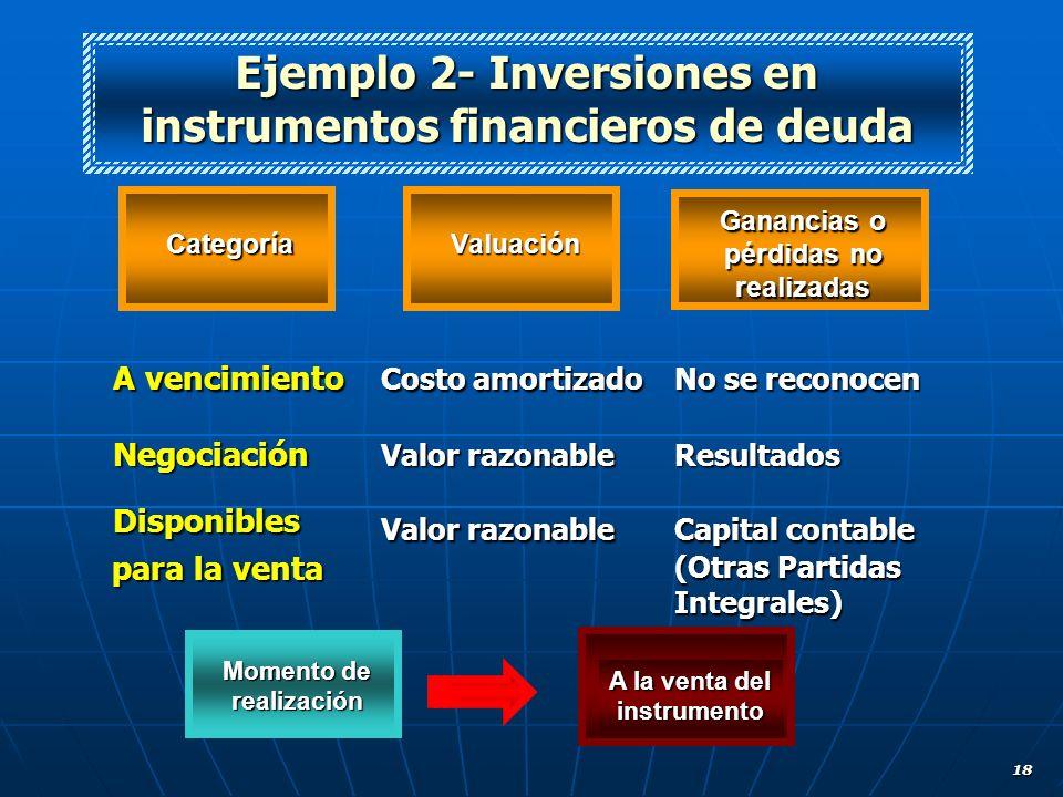 18 Ejemplo 2- Inversiones en instrumentos financieros de deuda Valuación A vencimiento Ganancias o pérdidas no realizadas Momento de realización Categ