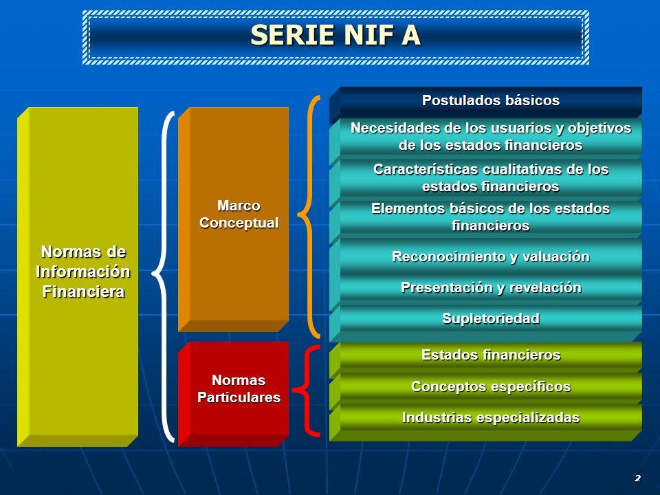 2 Normas de Información Financiera Marco Conceptual Normas Particulares Postulados básicos Necesidades de los usuarios y objetivos de los estados fina
