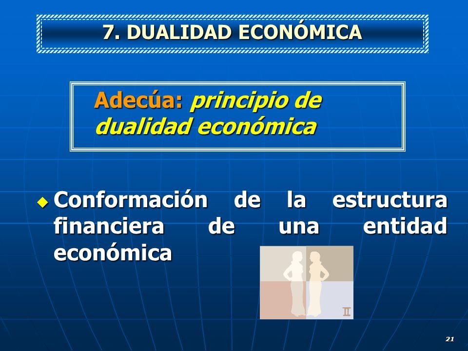 21 Conformación de la estructura financiera de una entidad económica Conformación de la estructura financiera de una entidad económica 7. DUALIDAD ECO