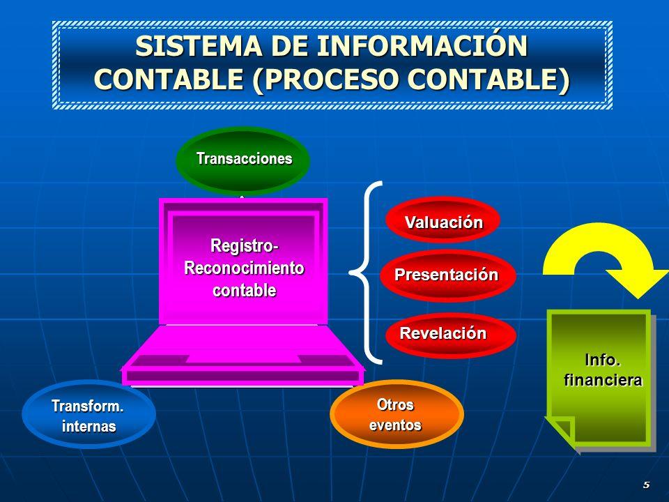 5 SISTEMA DE INFORMACIÓN CONTABLE (PROCESO CONTABLE) Valuación Presentación Revelación Otroseventos Transacciones Transform. internas internas Registr