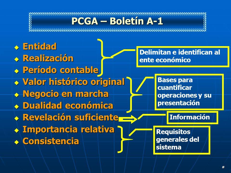 8 Entidad Entidad Realización Realización Período contable Período contable Valor histórico original Valor histórico original Negocio en marcha Negoci
