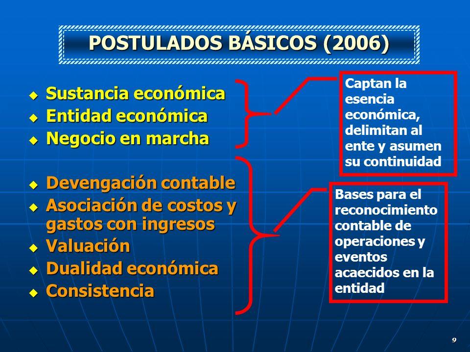 9 Sustancia económica Sustancia económica Entidad económica Entidad económica Negocio en marcha Negocio en marcha Devengación contable Devengación con