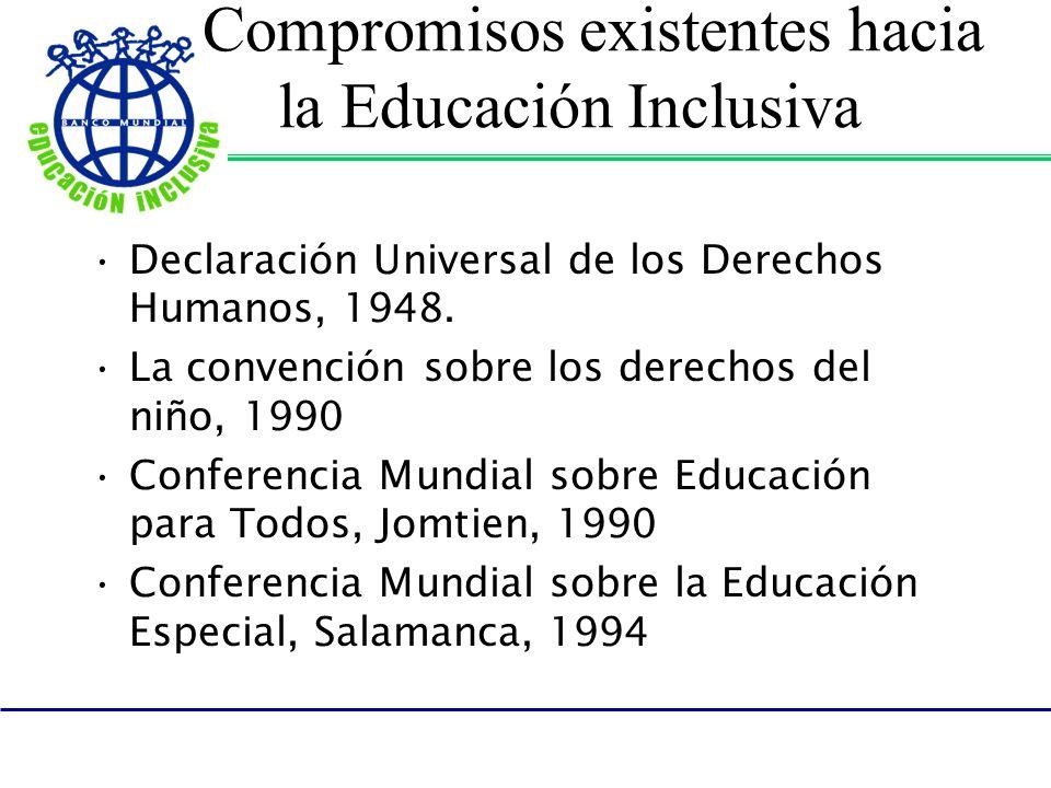 Compromisos Existentes hacia la Educación Inclusiva Convención Inter-Americana para la eliminación de todas las formas de discriminación, 1999 Objetivos de Desarrollo para el Milenio, 2000 Cumbre de las Américas, 2001 G-8, Kananaskis, 2002