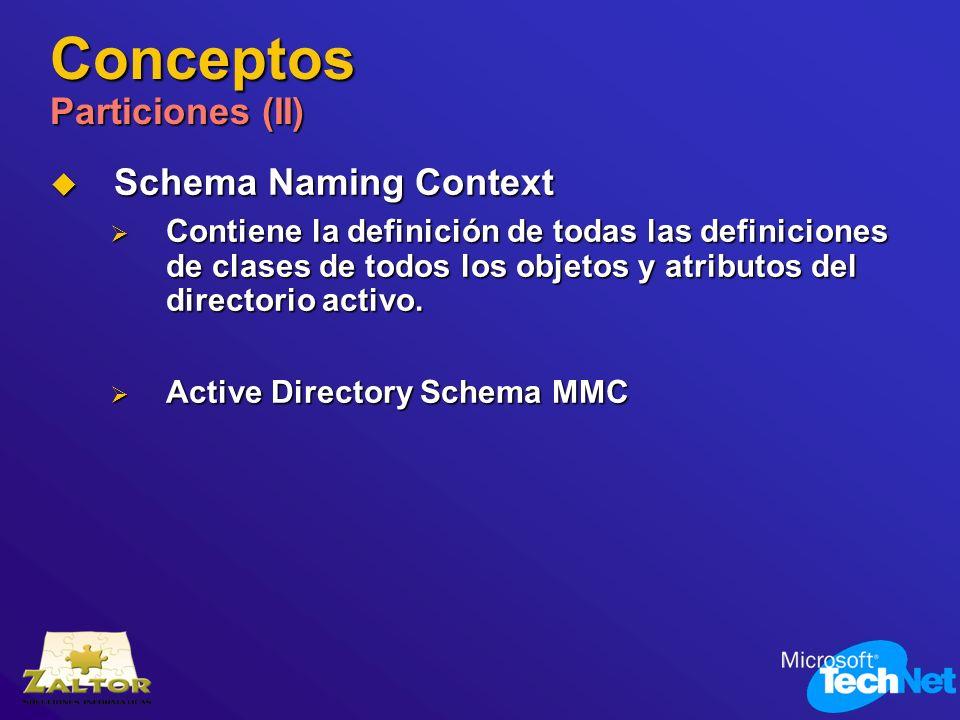 Conceptos Particiones (II) Schema Naming Context Schema Naming Context Contiene la definición de todas las definiciones de clases de todos los objetos