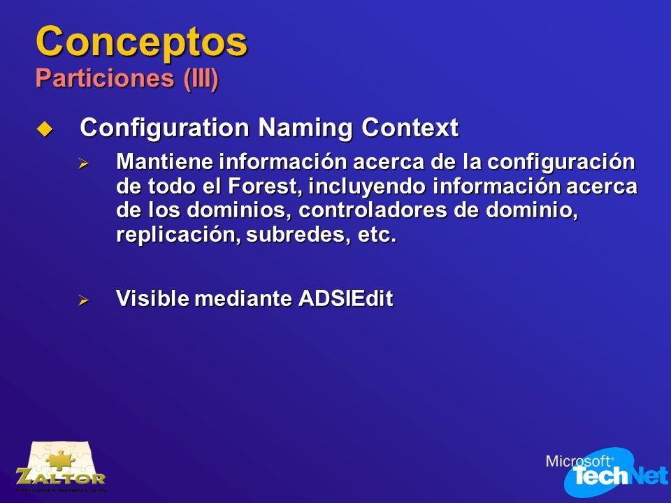 Conceptos Particiones (III) Configuration Naming Context Configuration Naming Context Mantiene información acerca de la configuración de todo el Fores