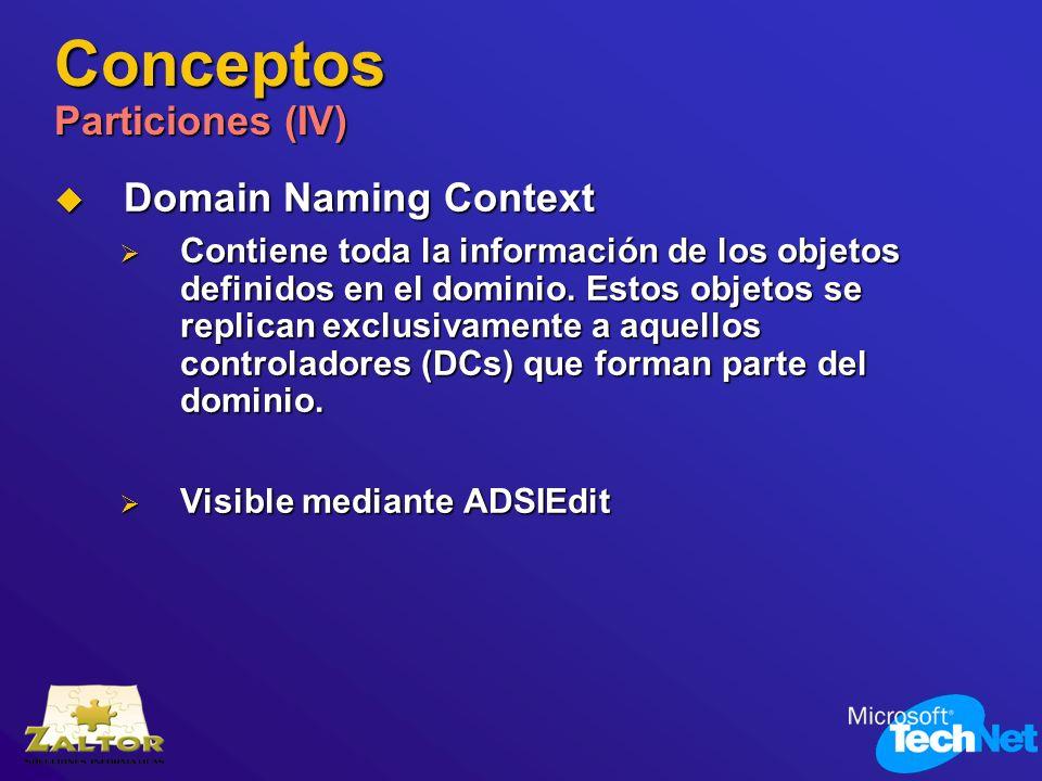 Conceptos Particiones (IV) Domain Naming Context Domain Naming Context Contiene toda la información de los objetos definidos en el dominio. Estos obje