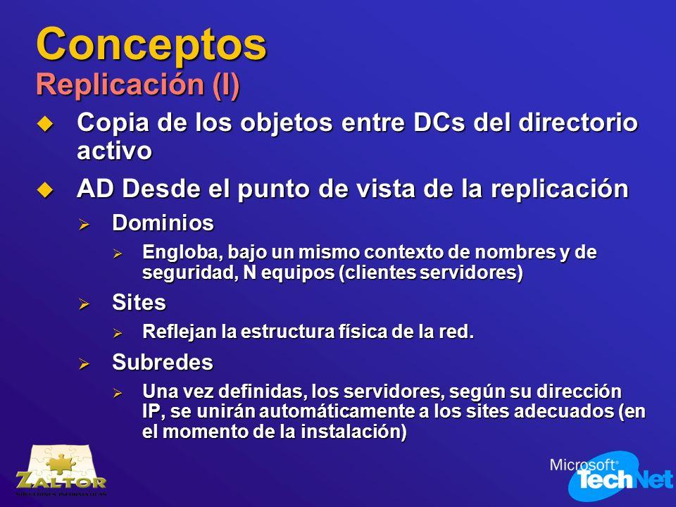 Copia de los objetos entre DCs del directorio activo Copia de los objetos entre DCs del directorio activo AD Desde el punto de vista de la replicación