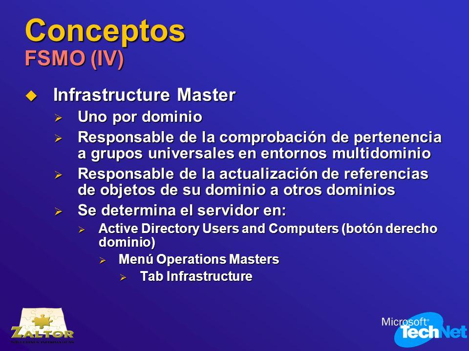 Conceptos FSMO (IV) Infrastructure Master Infrastructure Master Uno por dominio Uno por dominio Responsable de la comprobación de pertenencia a grupos