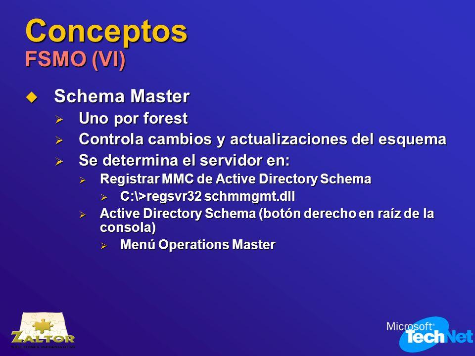 Conceptos FSMO (VI) Schema Master Schema Master Uno por forest Uno por forest Controla cambios y actualizaciones del esquema Controla cambios y actual