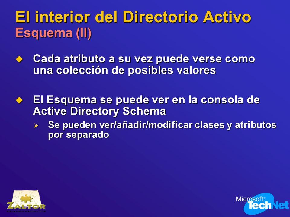 El interior del Directorio Activo Esquema (II) Cada atributo a su vez puede verse como una colección de posibles valores Cada atributo a su vez puede