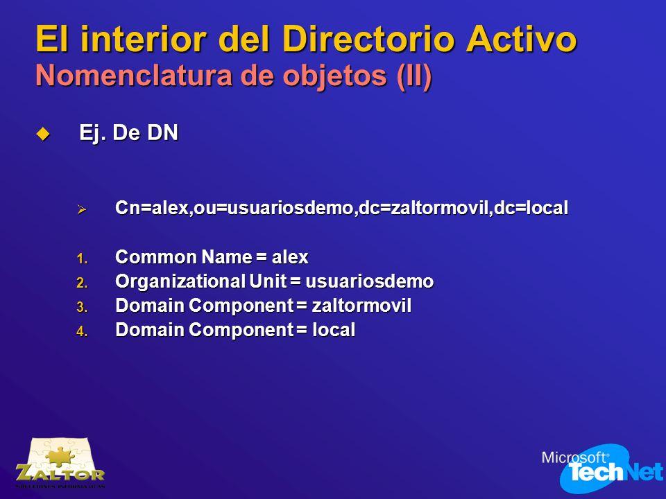 El interior del Directorio Activo Nomenclatura de objetos (II) Ej. De DN Ej. De DN Cn=alex,ou=usuariosdemo,dc=zaltormovil,dc=local Cn=alex,ou=usuarios