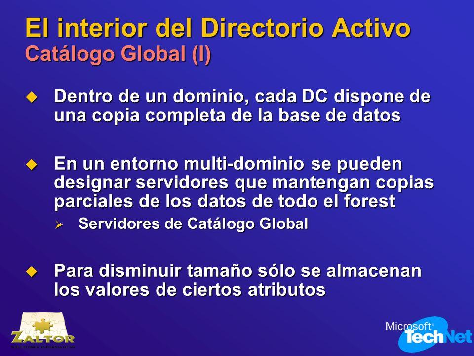 El interior del Directorio Activo Catálogo Global (I) Dentro de un dominio, cada DC dispone de una copia completa de la base de datos Dentro de un dom
