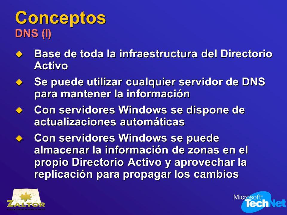 Conceptos DNS (I) Base de toda la infraestructura del Directorio Activo Base de toda la infraestructura del Directorio Activo Se puede utilizar cualqu