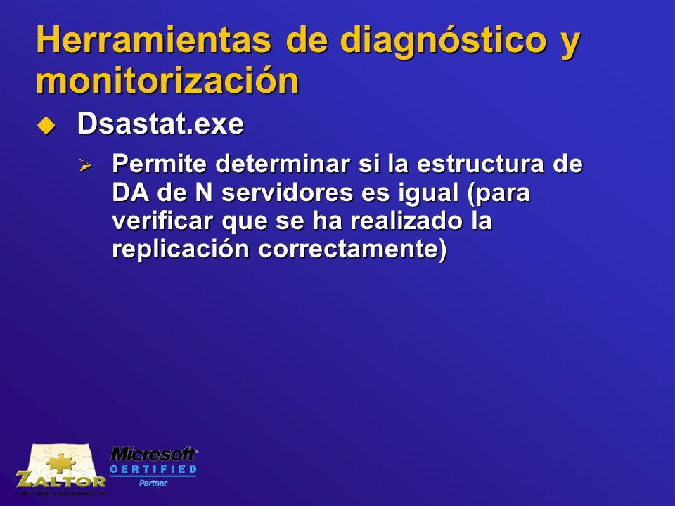 Herramientas de diagnóstico y monitorización Dsastat.exe Dsastat.exe Permite determinar si la estructura de DA de N servidores es igual (para verifica