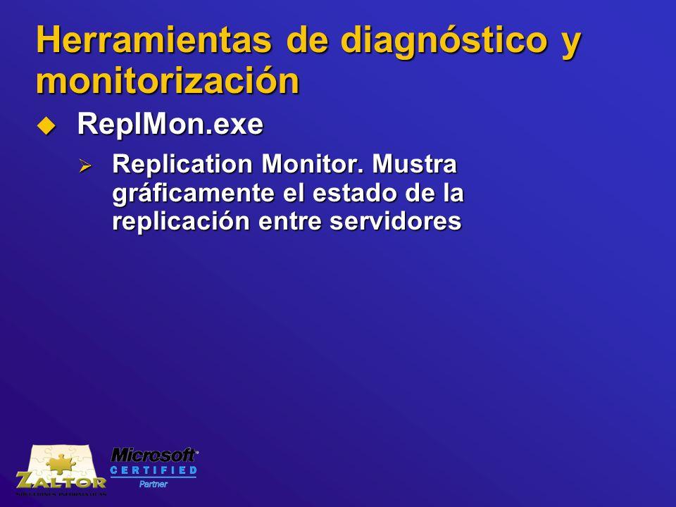 Herramientas de diagnóstico y monitorización ReplMon.exe ReplMon.exe Replication Monitor. Mustra gráficamente el estado de la replicación entre servid