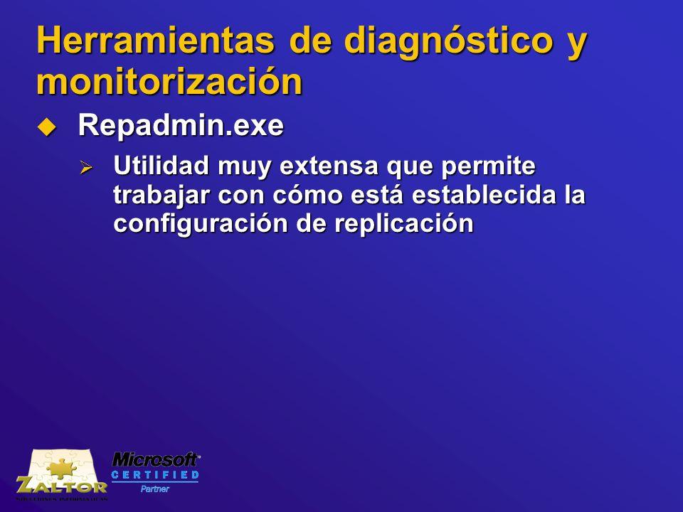 Herramientas de diagnóstico y monitorización Repadmin.exe Repadmin.exe Utilidad muy extensa que permite trabajar con cómo está establecida la configur