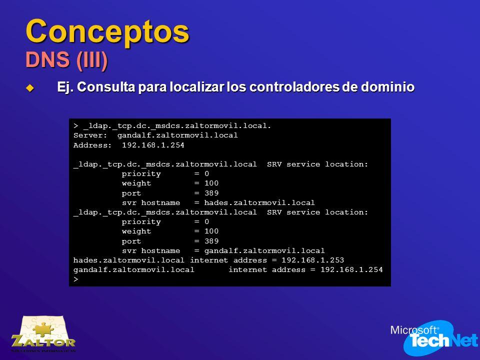 Conceptos DNS (III) Ej. Consulta para localizar los controladores de dominio Ej. Consulta para localizar los controladores de dominio > _ldap._tcp.dc.