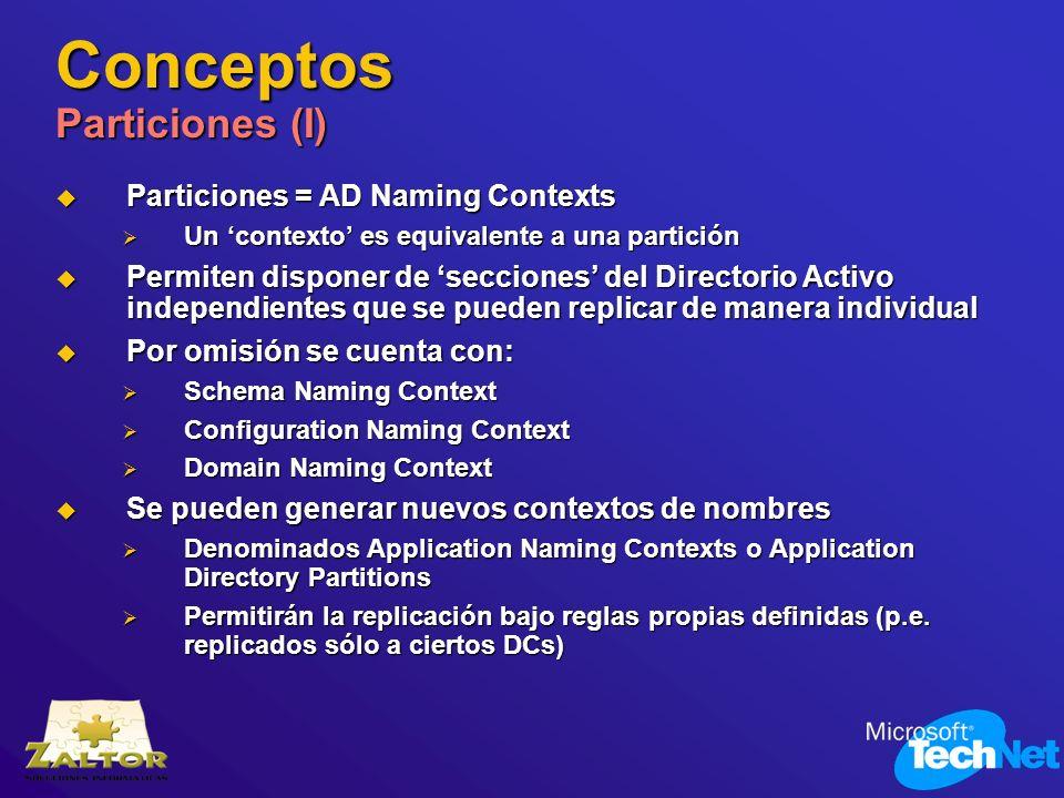 Conceptos Particiones (I) Particiones = AD Naming Contexts Particiones = AD Naming Contexts Un contexto es equivalente a una partición Un contexto es