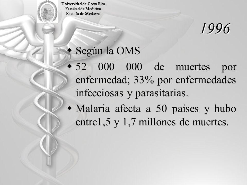 1996 Según la OMS 52 000 000 de muertes por enfermedad; 33% por enfermedades infecciosas y parasitarias. Malaria afecta a 50 países y hubo entre1,5 y