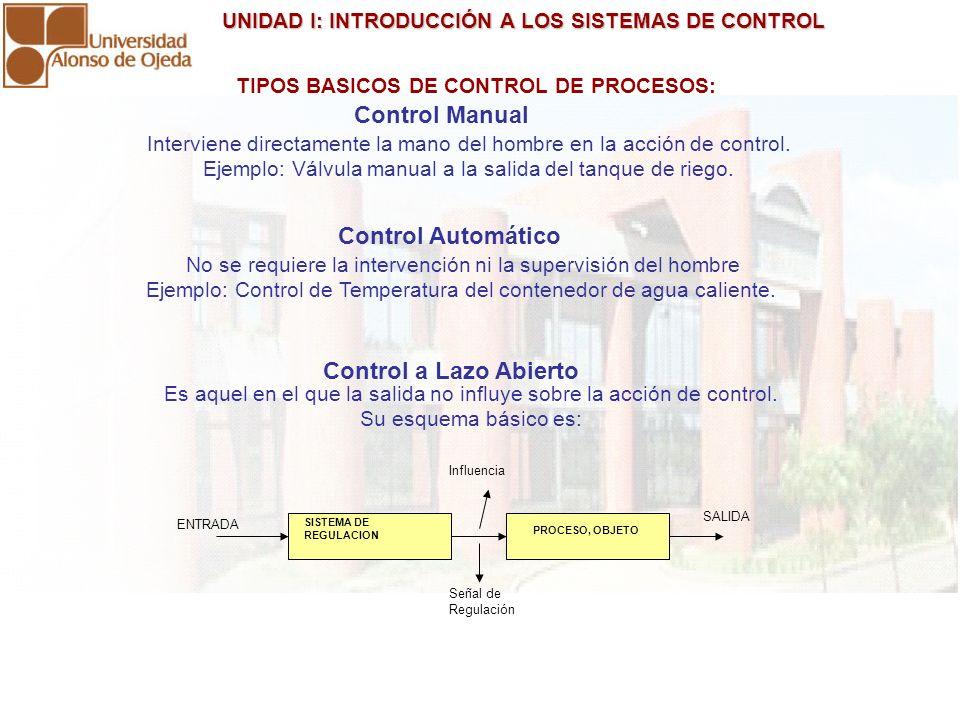 UNIDAD I: INTRODUCCIÓN A LOS SISTEMAS DE CONTROL UNIDAD I: INTRODUCCIÓN A LOS SISTEMAS DE CONTROL TIPOS BASICOS DE CONTROL DE PROCESOS: Control Manual