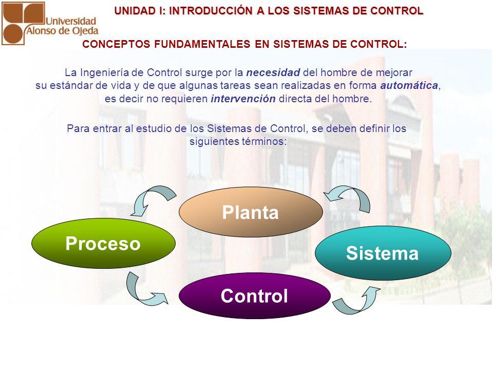UNIDAD I: INTRODUCCIÓN A LOS SISTEMAS DE CONTROL UNIDAD I: INTRODUCCIÓN A LOS SISTEMAS DE CONTROL CONCEPTOS FUNDAMENTALES EN SISTEMAS DE CONTROL: La I