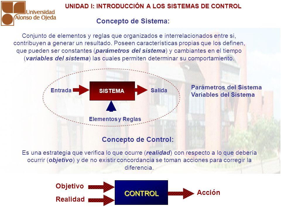 UNIDAD I: INTRODUCCIÓN A LOS SISTEMAS DE CONTROL UNIDAD I: INTRODUCCIÓN A LOS SISTEMAS DE CONTROL Concepto de Sistema: Conjunto de elementos y reglas