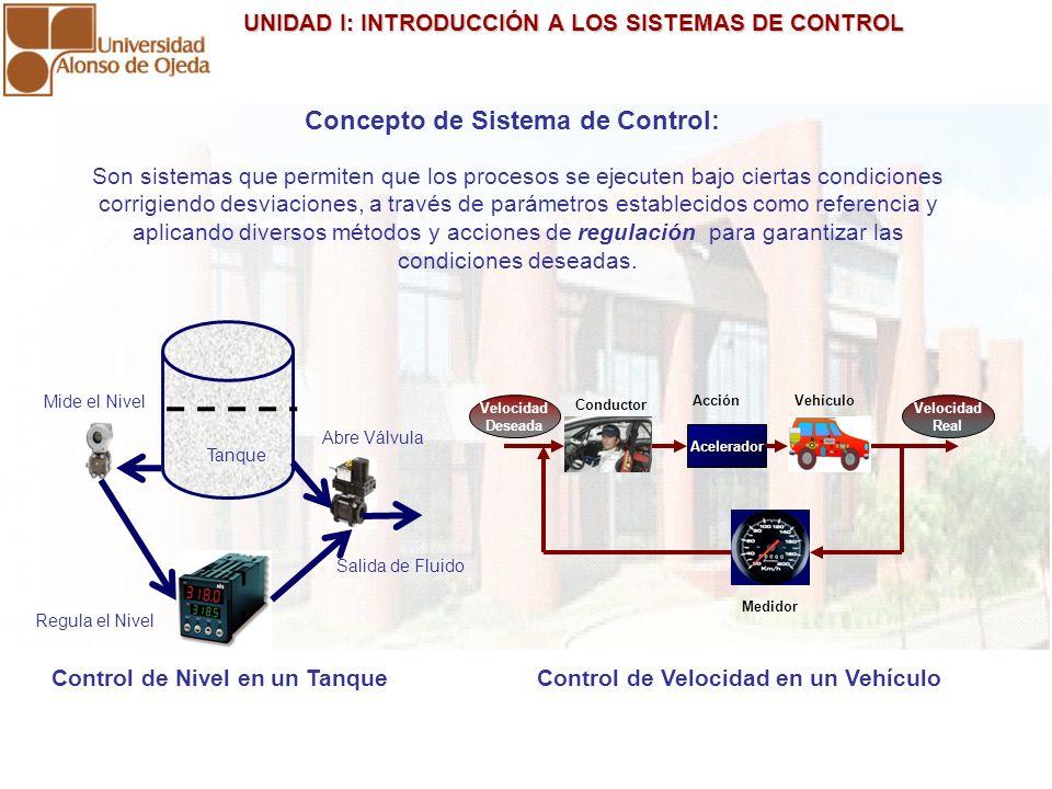 UNIDAD I: INTRODUCCIÓN A LOS SISTEMAS DE CONTROL UNIDAD I: INTRODUCCIÓN A LOS SISTEMAS DE CONTROL Concepto de Sistema de Control: Son sistemas que per