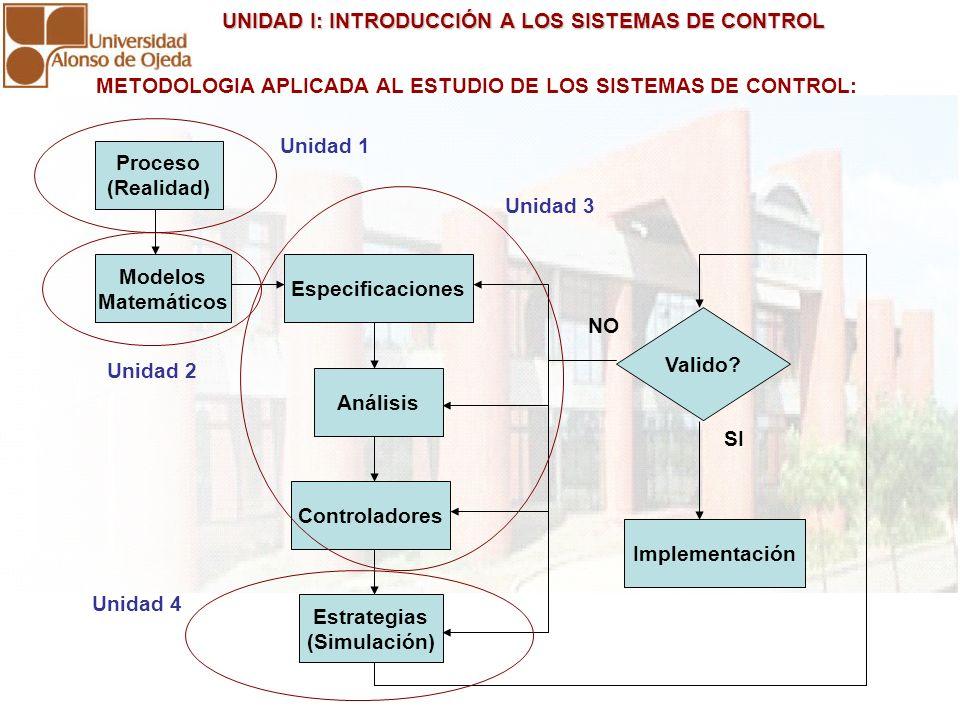 UNIDAD I: INTRODUCCIÓN A LOS SISTEMAS DE CONTROL UNIDAD I: INTRODUCCIÓN A LOS SISTEMAS DE CONTROL METODOLOGIA APLICADA AL ESTUDIO DE LOS SISTEMAS DE C