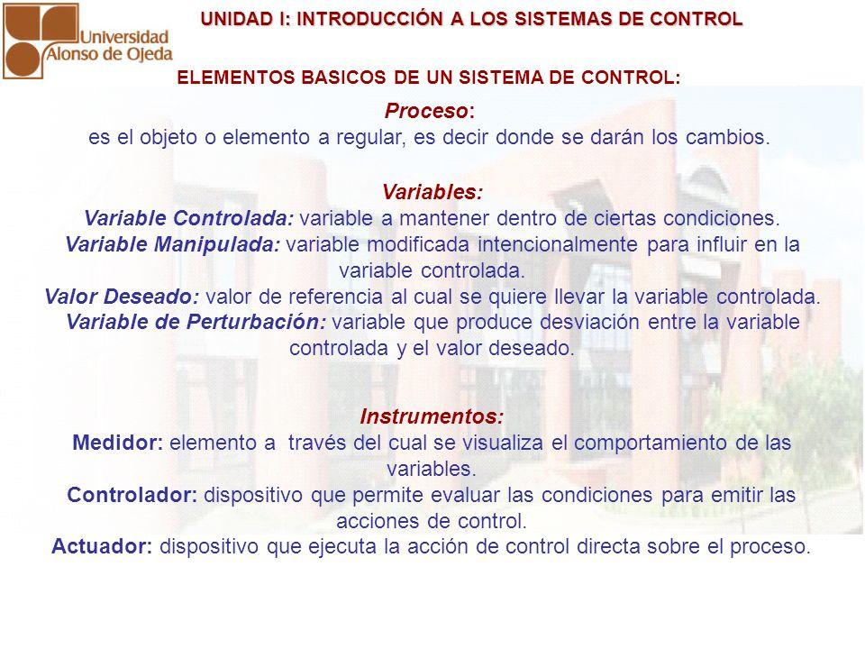UNIDAD I: INTRODUCCIÓN A LOS SISTEMAS DE CONTROL UNIDAD I: INTRODUCCIÓN A LOS SISTEMAS DE CONTROL ELEMENTOS BASICOS DE UN SISTEMA DE CONTROL: Proceso: