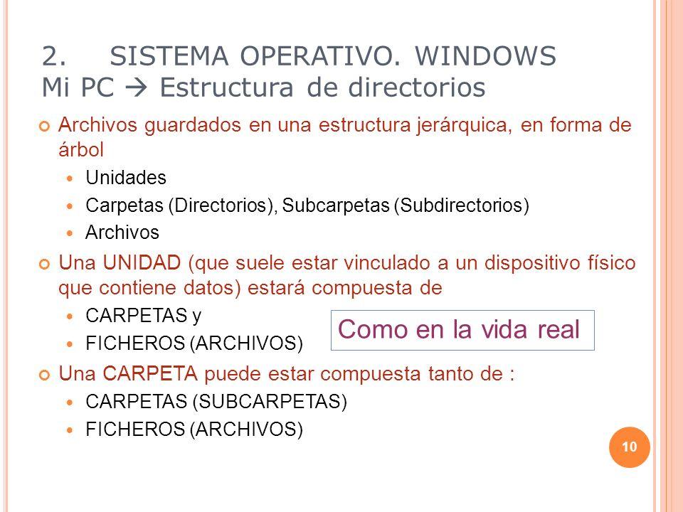 2.SISTEMA OPERATIVO. WINDOWS Mi PC Estructura de directorios Archivos guardados en una estructura jerárquica, en forma de árbol Unidades Carpetas (Dir