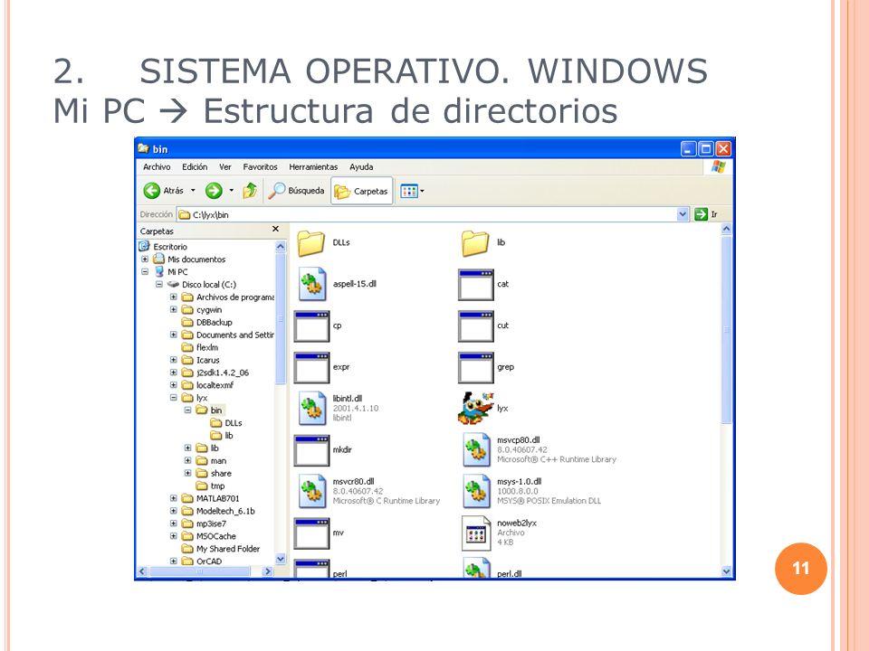 11 2.SISTEMA OPERATIVO. WINDOWS Mi PC Estructura de directorios