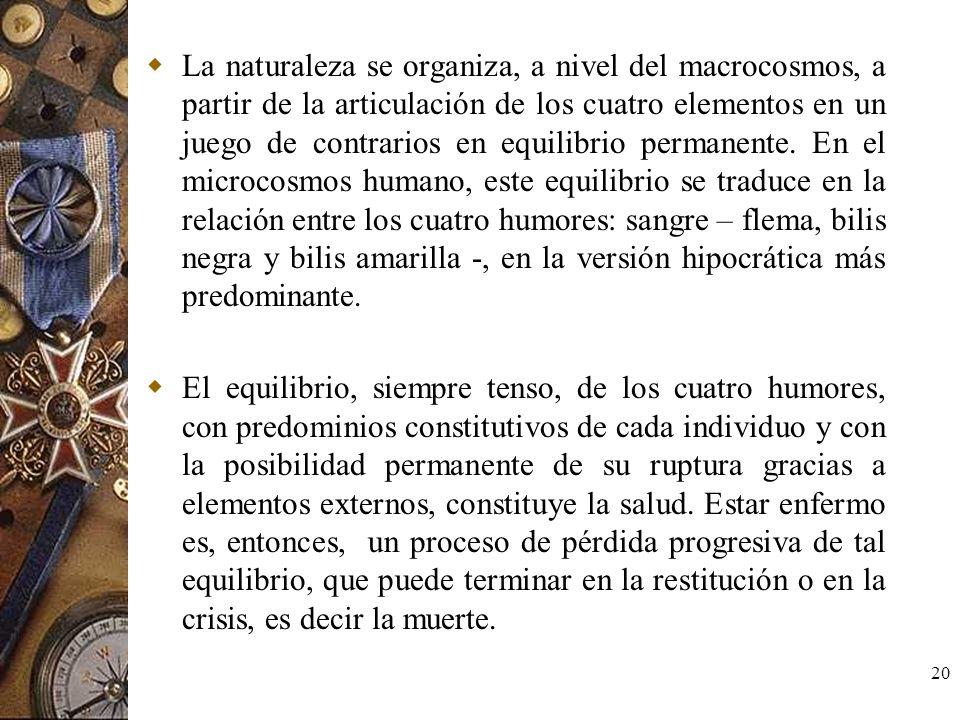 20 La naturaleza se organiza, a nivel del macrocosmos, a partir de la articulación de los cuatro elementos en un juego de contrarios en equilibrio per