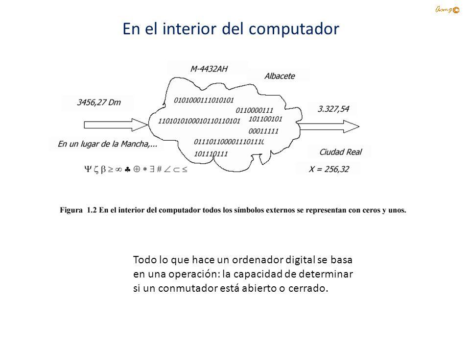 En el interior del computador Todo lo que hace un ordenador digital se basa en una operación: la capacidad de determinar si un conmutador está abierto