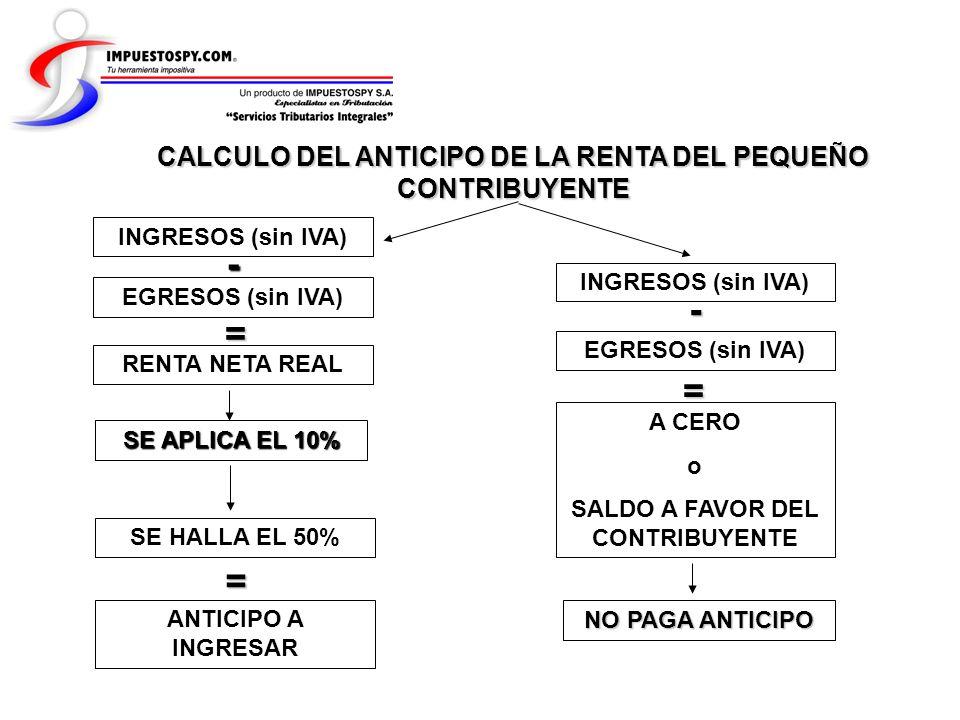 CALCULO DEL ANTICIPO DE LA RENTA DEL PEQUEÑO CONTRIBUYENTE A CERO o SALDO A FAVOR DEL CONTRIBUYENTE INGRESOS (sin IVA) - = NO PAGA ANTICIPO EGRESOS (s