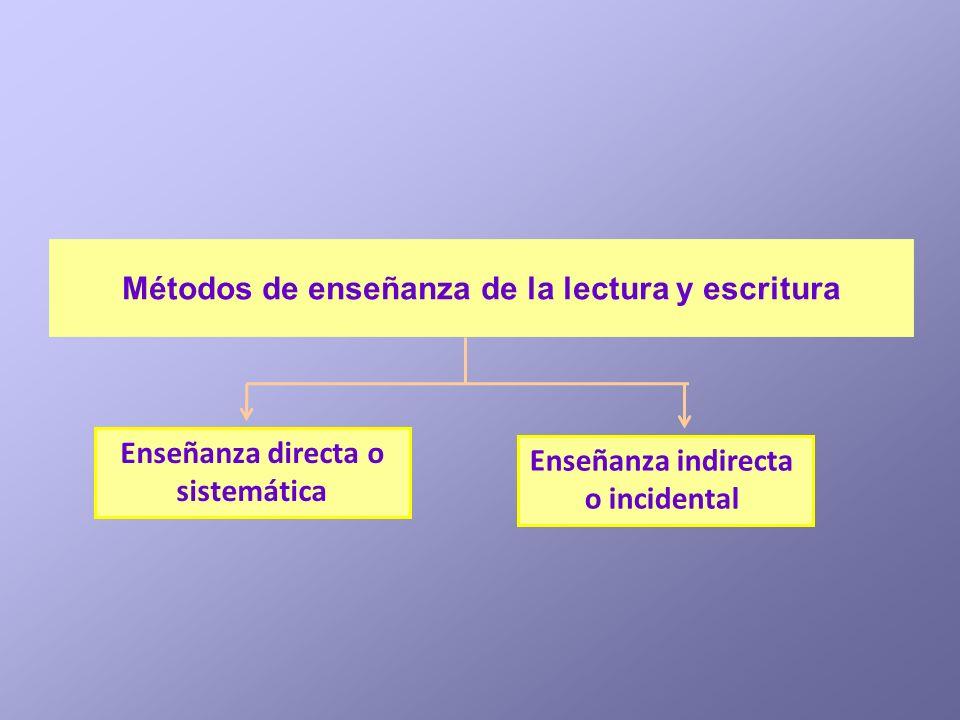 Métodos de enseñanza de la lectura y escritura Enseñanza directa o sistemática Enseñanza indirecta o incidental