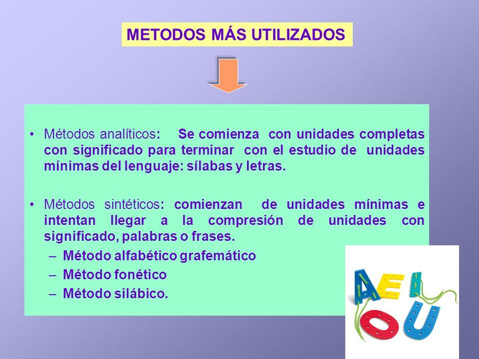Métodos analíticos: Se comienza con unidades completas con significado para terminar con el estudio de unidades mínimas del lenguaje: sílabas y letras