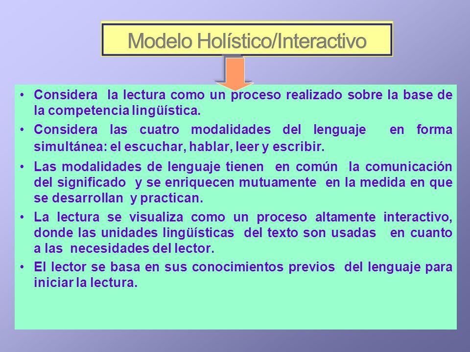 Considera la lectura como un proceso realizado sobre la base de la competencia lingüística. Considera las cuatro modalidades del lenguaje en forma sim