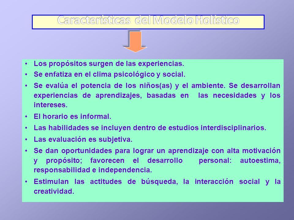Los propósitos surgen de las experiencias. Se enfatiza en el clima psicológico y social. Se evalúa el potencia de los niños(as) y el ambiente. Se desa