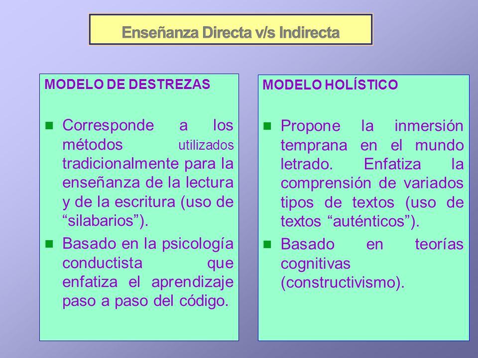 MODELO DE DESTREZAS Corresponde a los métodos utilizados tradicionalmente para la enseñanza de la lectura y de la escritura (uso de silabarios). Basad