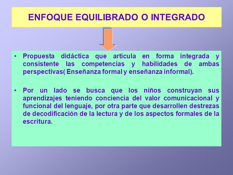 Propuesta didáctica que articula en forma integrada y consistente las competencias y habilidades de ambas perspectivas( Enseñanza formal y enseñanza i