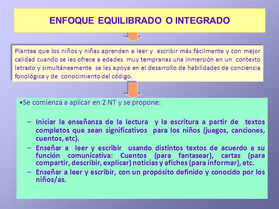 Se comienza a aplicar en 2 NT y se propone: –Iniciar la enseñanza de la lectura y la escritura a partir de textos completos que sean significativos pa