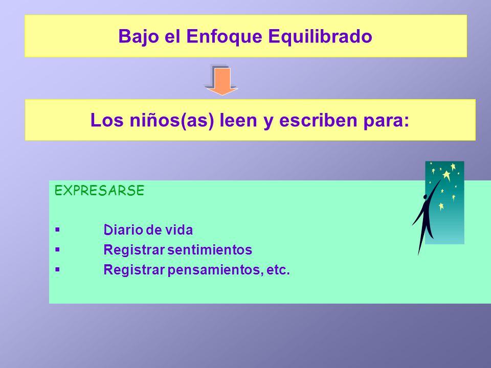EXPRESARSE D iario de vida Registrar sentimientos Registrar pensamientos, etc. Los niños(as) leen y escriben para: Bajo el Enfoque Equilibrado