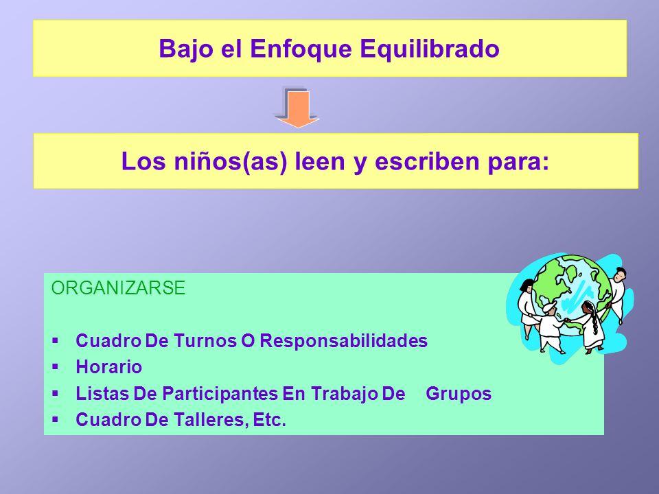 ORGANIZARSE Cuadro De Turnos O Responsabilidades Horario Listas De Participantes En Trabajo De Grupos Cuadro De Talleres, Etc. Los niños(as) leen y es
