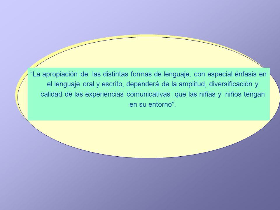 La apropiación de las distintas formas de lenguaje, con especial énfasis en el lenguaje oral y escrito, dependerá de la amplitud, diversificación y ca