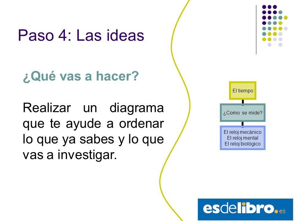 Paso 3: El plan ¿Qué vas a hacer? Planificar los pasos que vas a dar en tu investigación. En un documento de Word Vamos a recoger: las ideas las fuent