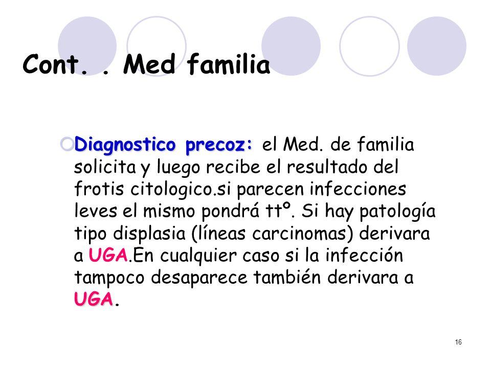 16 Cont.. Med familia Diagnostico precoz: UGA Diagnostico precoz: el Med. de familia solicita y luego recibe el resultado del frotis citologico.si par